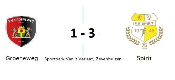 Spirit wint, maar vergeet wedstrijd vroegtijdig te beslissen (1-3)